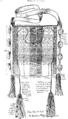Burmese Textiles - 48.png