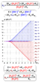 CH=f(c0,pK) exact formula log 00.png