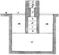 Cambarysu cross section.png