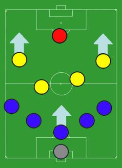 Liga de Campeones - UEFA 2011 - 2012 - Página 3 250px-Catenaccio