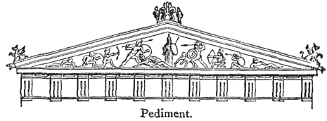 Chambers 1908 Pediment.png