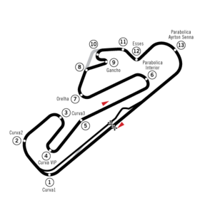 Circuit d'Estoril
