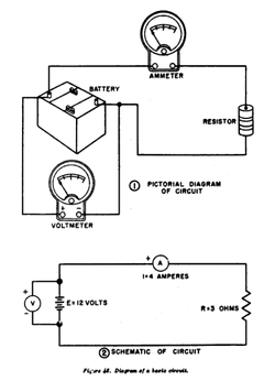 Circuit diagram on standard electrical symbols