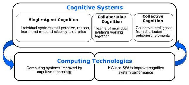 File:Cognitive Computing at DARPA.tiff