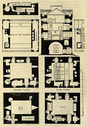 Comlongon Castle - Floor plans and a section of Comlongon Castle, drawn by MacGibbon and Ross