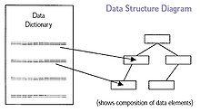 bachman entity relationship diagram of hotel