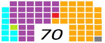 Дели parlamet 2013.png