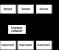 DistributedAnalogueArchitecture.png