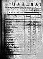 Encyclopedie methodique-Manufactures-T2-Sup-Feuillet-73b.jpg