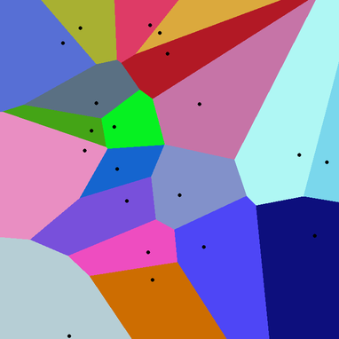 Voronoi diagram under Euclidean distance