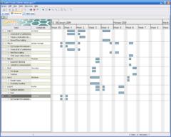 ganttproject wikiwand
