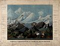 Geology; comparative shapes and heights of mountains. Colour Wellcome V0025747.jpg