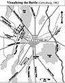 Gettysburg, 1863.jpg