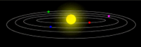 Heliocentric solar system.png