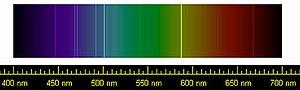 Helium - Image: Helium spectrum
