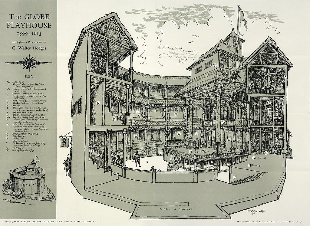 A reconstruction of the Globe theatre based on archeological and documentary evidence. (Wikimedia Commons)