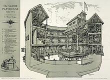 Globe Theatre - Wikipedia