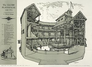 Globe Theatre - Conjectural reconstruction of the Globe theatre by C. Walter Hodges based on archeological and documentary evidence