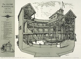 Globe Theatre - Conjectural reconstruction of the Globe theatre by C. Walter Hodges based on archaeological and documentary evidence