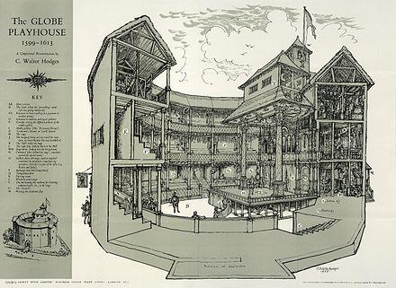 Globe Theatre Wikiwand