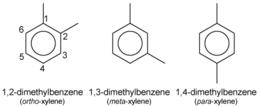 formula di struttura e modello molecolare