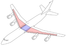 fuel tank wikipedia 2003 Chevy 1500 Wiring Diagram layout of a modern airliner s main fuel tanks