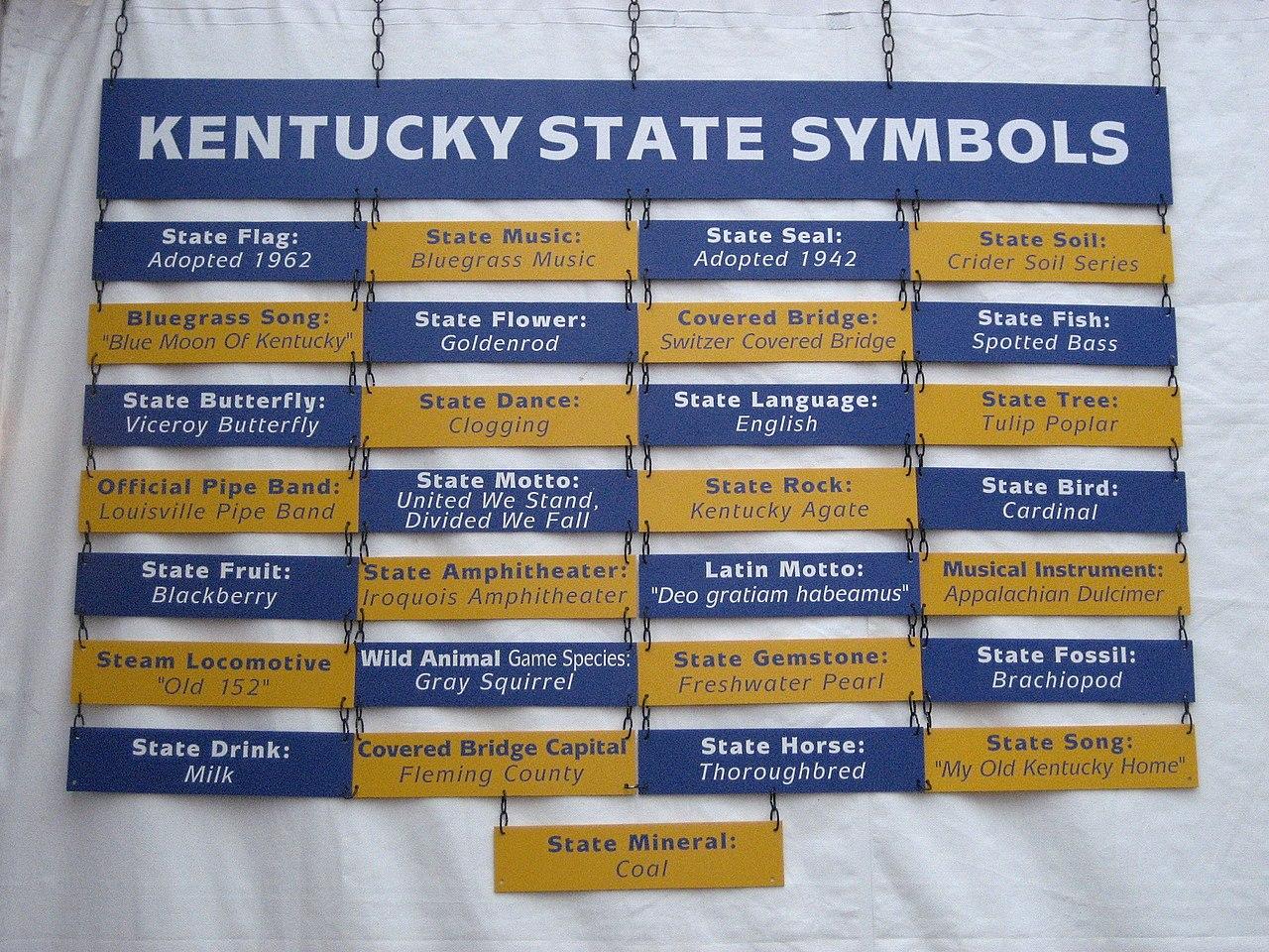 Filekentucky State Symbols 485883118g Wikimedia Commons