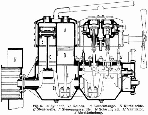 L-Motorwagen3.png