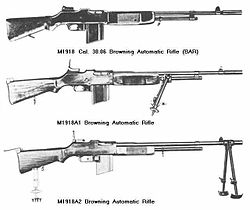 Browning Automatic Rifle M1918, M1918A1 ja M1918A2.