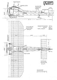 Line drawings showing the side and plan elevations of an early (1910) aeroplane
