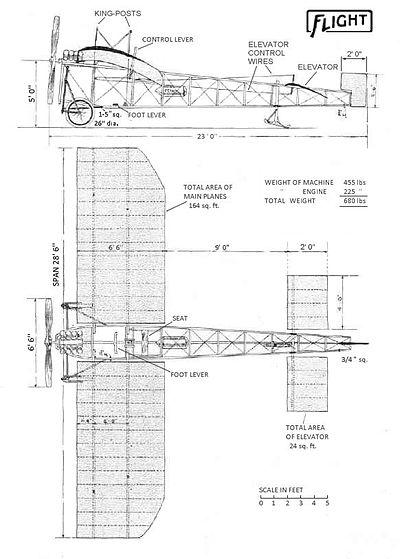list of aircraft  pre-1914