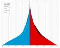 Mali single age population pyramid 2020.png