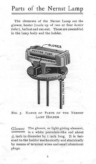 """Nernst lamp - A Nernst lamp diagram from 1903. The light-emitting ceramic filament is called a """"glower"""""""
