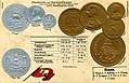 Numismatic postcard from the early 1900's - Kingdom of Siam.jpg