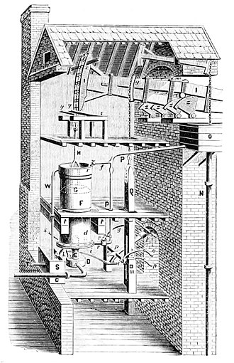 Newcomen atmospheric engine - Pencil sketch of Newcomen steam engine as improved by Smeaton, from Popular Science monthly circa 1877