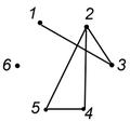 Permutation graph 251436.png