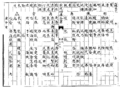 Qiyin lüe table 13.png