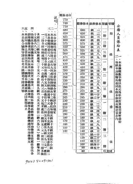 File:ROC1953-09-15-1954-01-09Law90103att.pdf