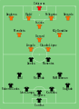 Real Madrid vs Valencia 2000-05-24.svg