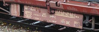 UIC wagon numbers - Wagon number of an Italian Rgmms flat wagon