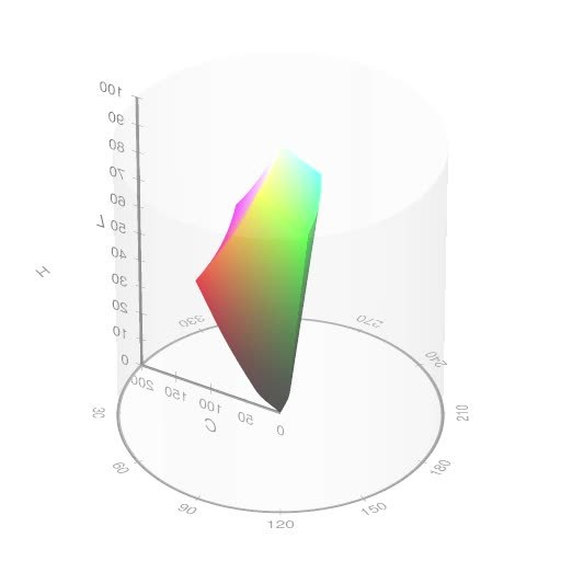 HCL color space - Wikipedia