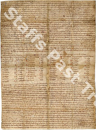 Wulfric Spot - Confirmation of the will of Wulfric Spot, charter of Æthelred the Unready to Burton Abbey, AD 1004