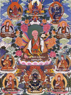 Sakya - Sakya Lineage Tree