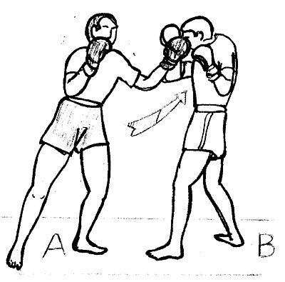 History Of Boxing In The Philippines