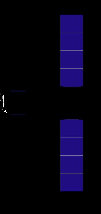 Shenzhou 7 - Diagram of the Shenzhou capsule-stack, without deployed orbit module solar cells