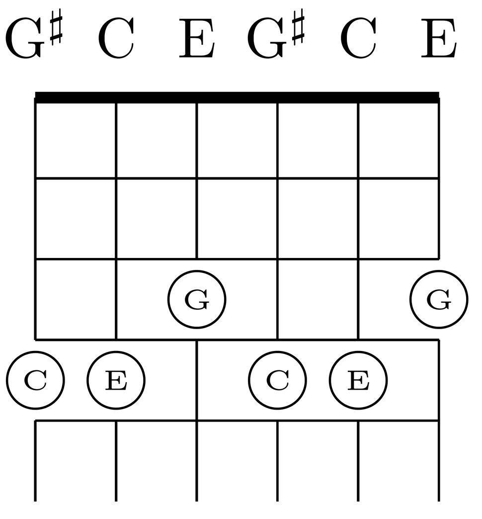 Shift C-major chord three strings in major thirds tuning on six-string guitar