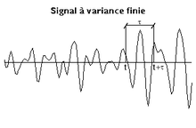 Signal variance finie.png