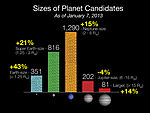 Size of planet candidates.jpg