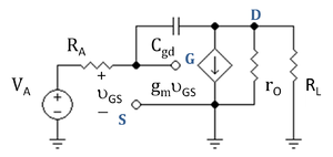 Common source - Figure 4: Small-signal circuit for N-channel MOSFET common-source amplifier.