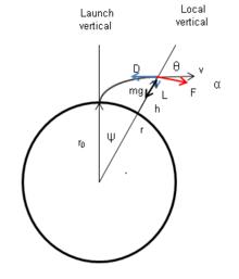 Download spaceflight dynamics wiesel epub